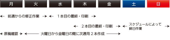 1108week_01