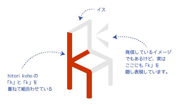 「ひとり広報」のロゴの説明