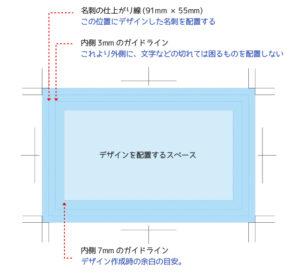 名刺作成用ガイドライン