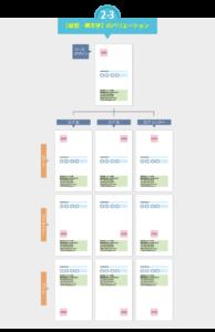 縦型・横文字パターンのバリエーション9種類