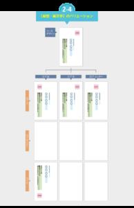 縦型・縦文字パターンのバリエーション94種類