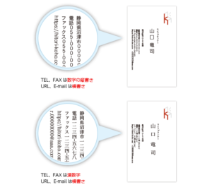 縦書きの漢数字表記