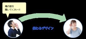 伝わるデザインのイメージ