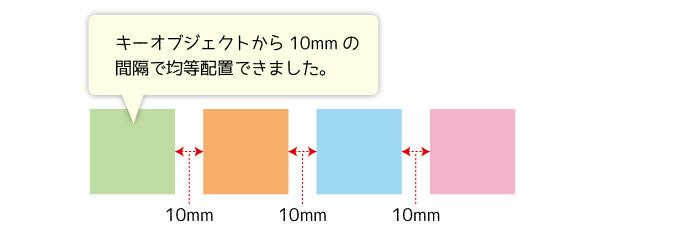 illustratorの整列パネルを使って均等に配置