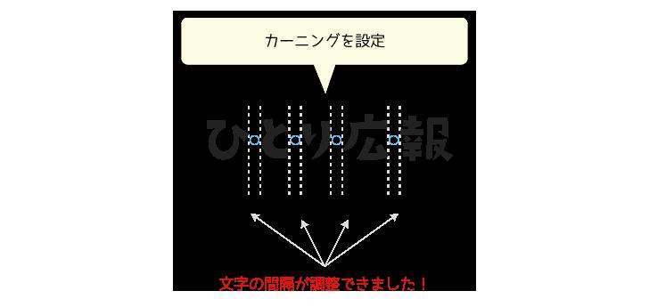 TA-キリギリスの文字間隔
