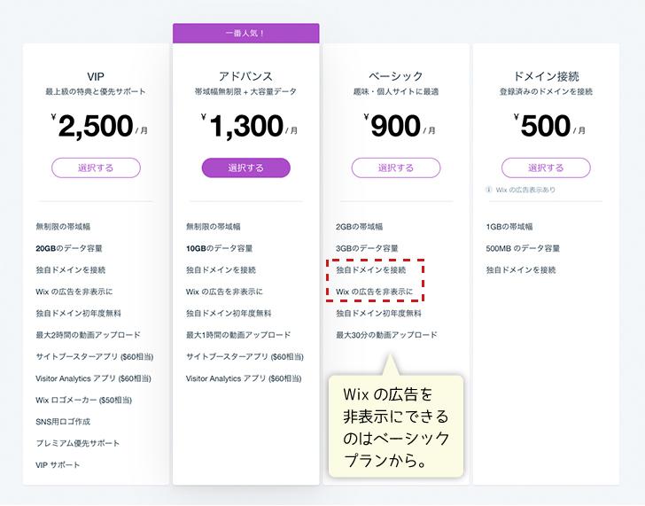 Wixホームページの有料プラン