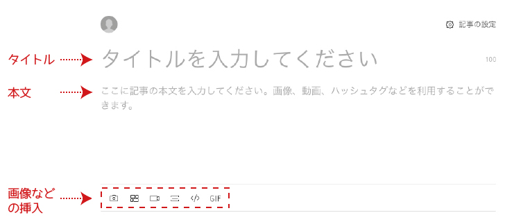 Wixのブログ投稿画面